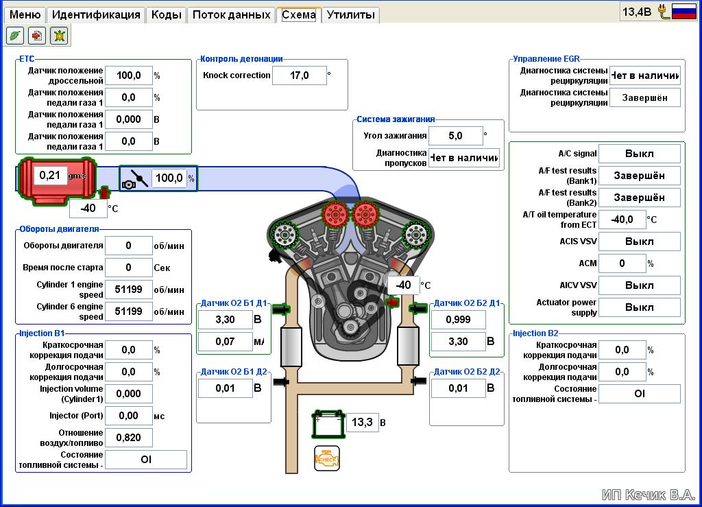 Программы и драйверы для диагностических сканеров OBD II