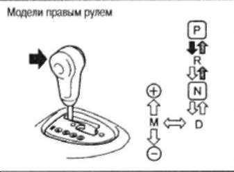 Как правильно ездить на вариаторе - вариаторы Ниссан Кашкай, Х Трейл