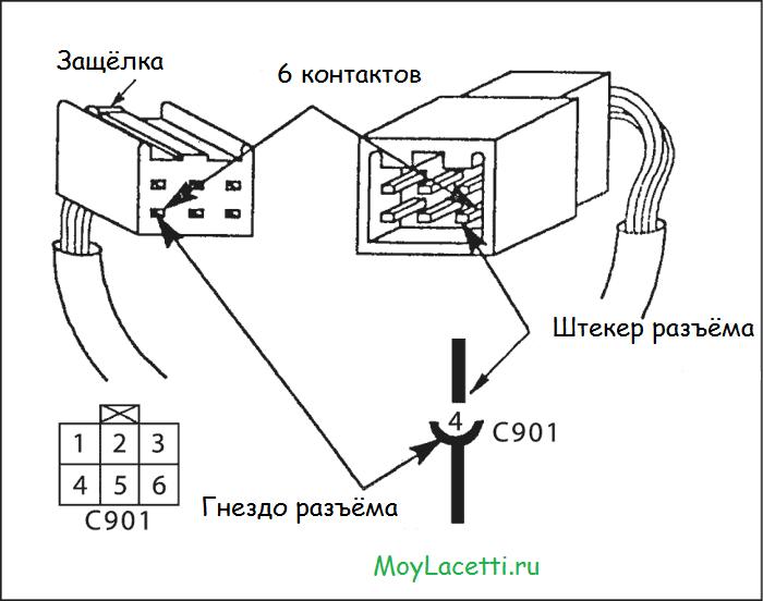 Описание предохранителей и реле Хендай i30 2 поколения со схемами блоков