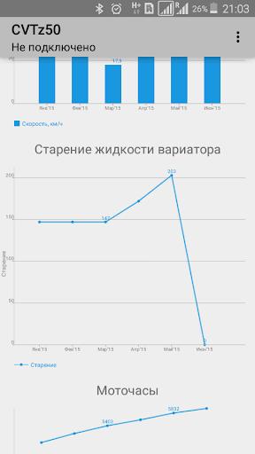 CVTz50   МОД полная версия (Premium) 1.52 скачать последнюю версию на Андроид бесплатно в .APK