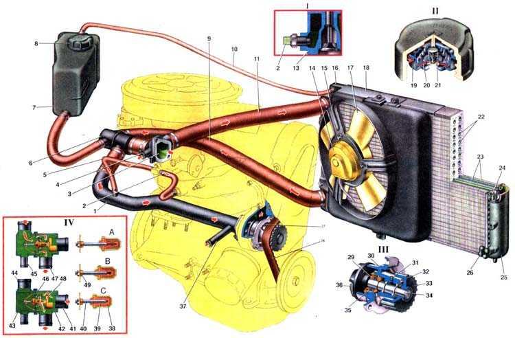 Система охлаждения / ЛАДА 21099 (ВАЗ 21099) / устройство ВАЗ