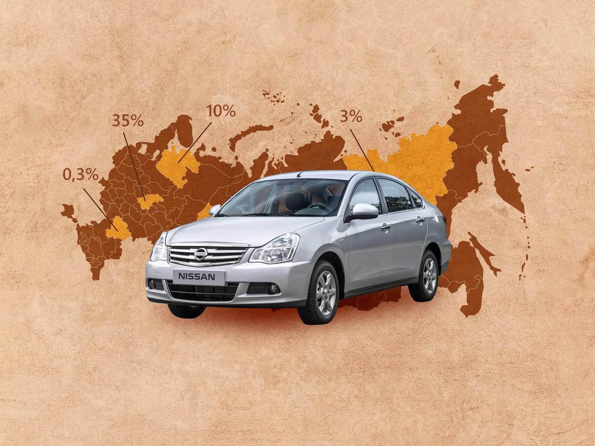 Купить новый Nissan Almera 2020 у официального дилера г. Москва