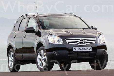 Габариты Nissan Qashqai I - все размеры (ширина, высота и длина) автомобиля на