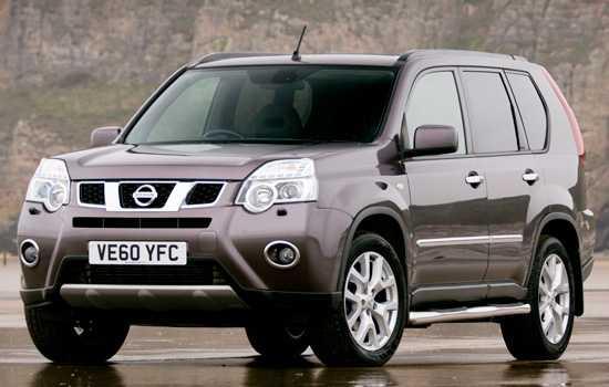Nissan X-Trail (T31) характеристики и цена, фотографии и обзоры