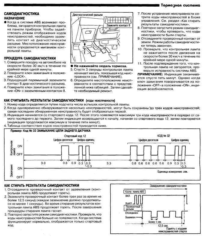 Cчитывание кодов самодиагностики | Nissan Primera Club Belarus