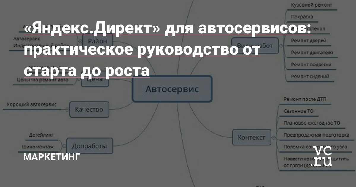 Шумоизоляция автомобиля в Москве: цены и гарантии на полную шумку авто