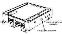 Расшифровка индикаторов приборной панели Nissan Navara D40