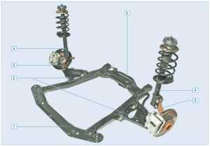 Стук в задней или передней подвеске Ниссан Альмера G15, N16 и Классик
