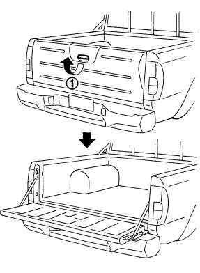 Техническая документация для автомобилей Nissan